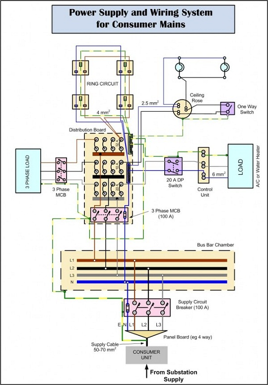 lift master wiring diagram single phase plugging hell eatrio net  plugging hell eatrio net